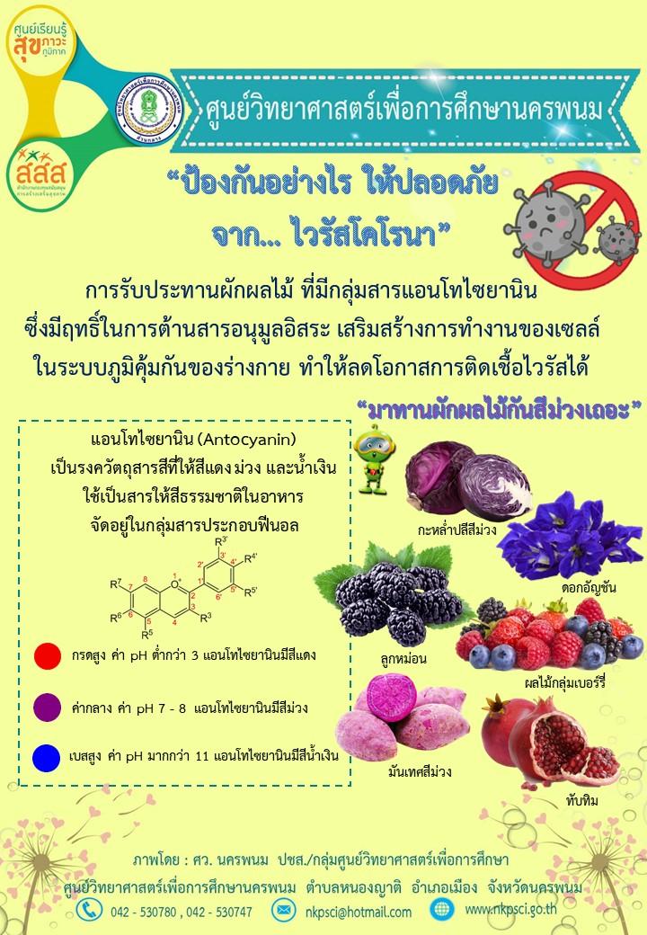 ป้องกันอย่างไร ให้ปลอดภัยจากไวรัสโคโรนา