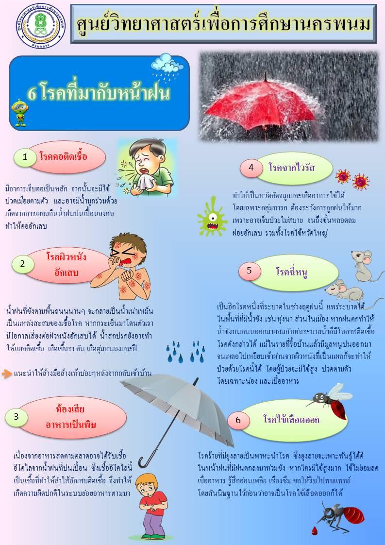 6 โรคที่มากับหน้าฝน